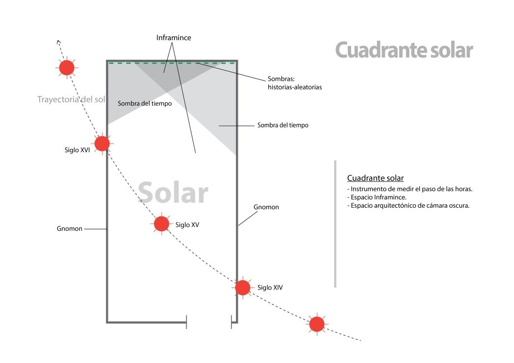 Cuadrante solar